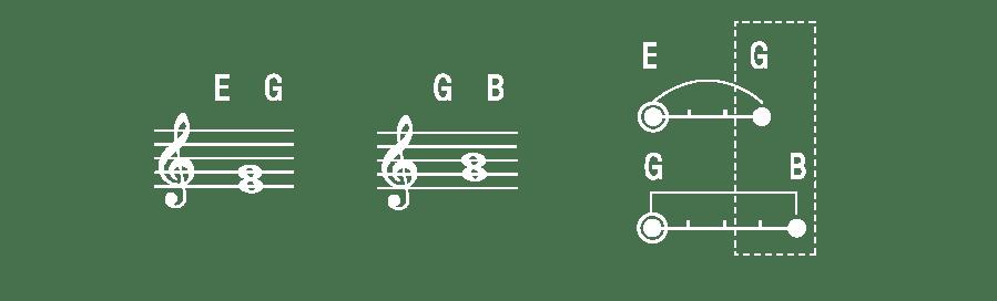 Comparación notas ING